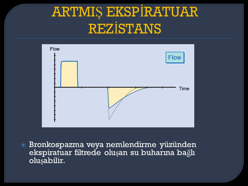 ARTMIŞ EKSPİRATUAR REZİSTANS