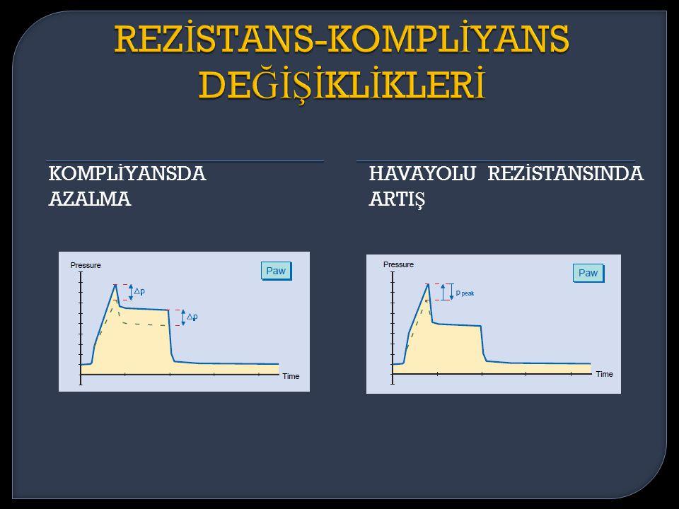 REZİSTANS-KOMPLİYANS DEĞİŞİKLİKLERİ