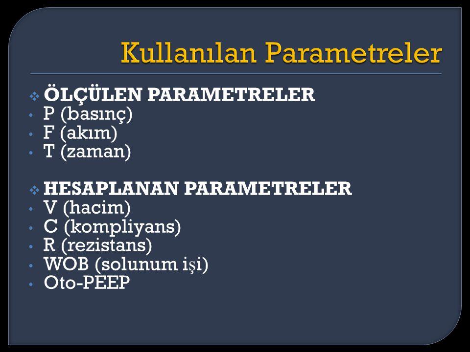 Kullanılan Parametreler