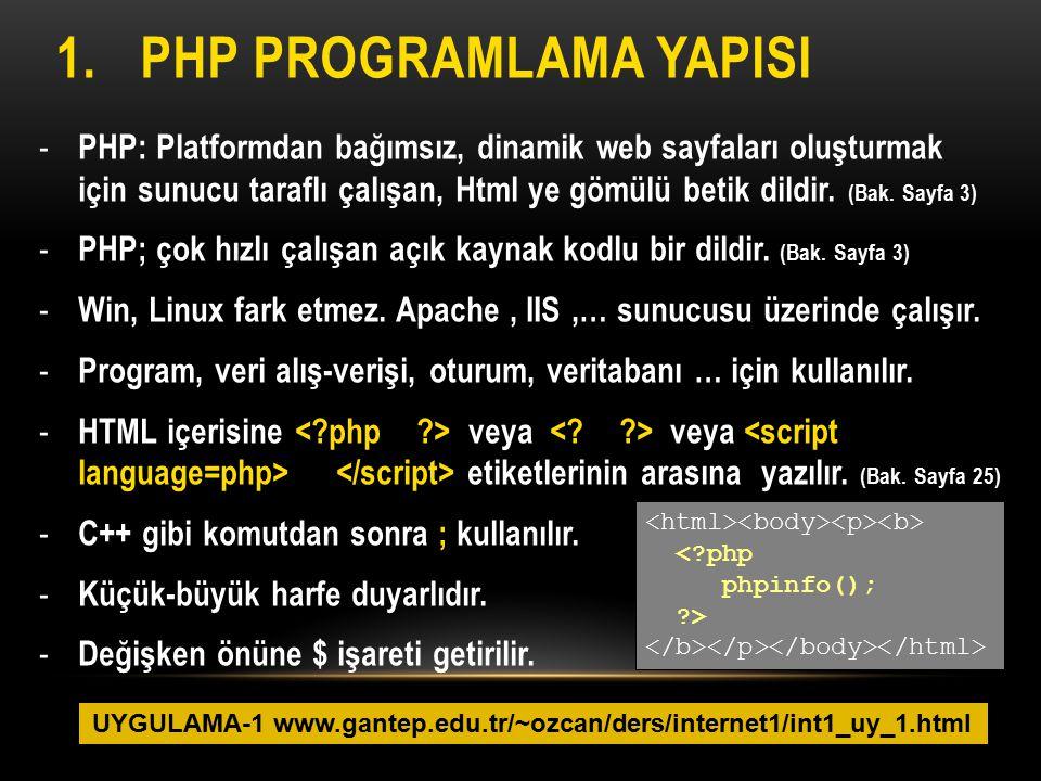 PHP Programlama YapIsI