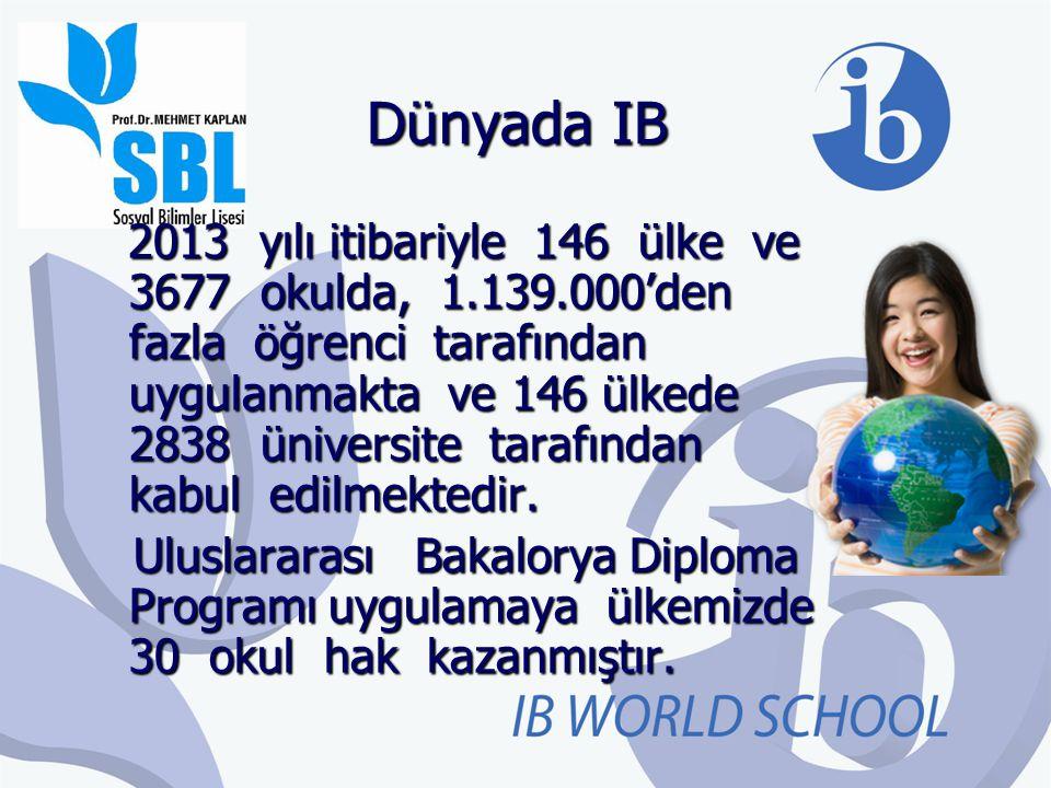 Dünyada IB