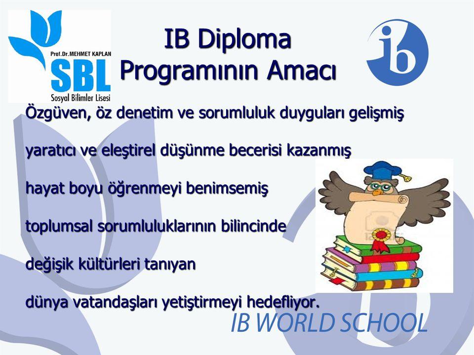 IB Diploma Programının Amacı