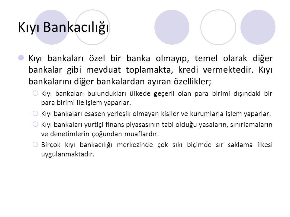 Kıyı Bankacılığı