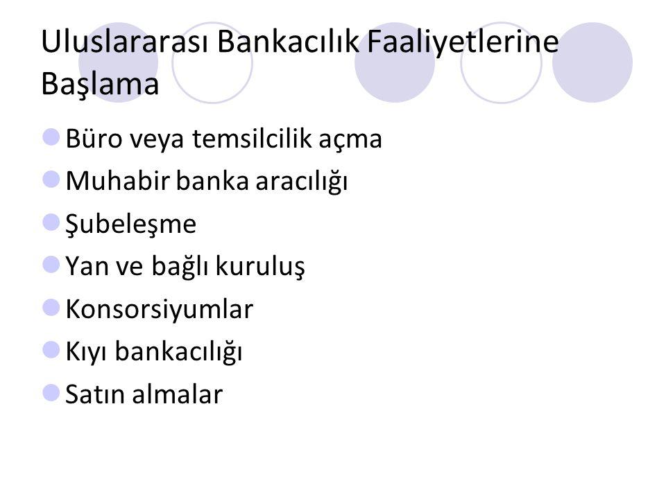 Uluslararası Bankacılık Faaliyetlerine Başlama
