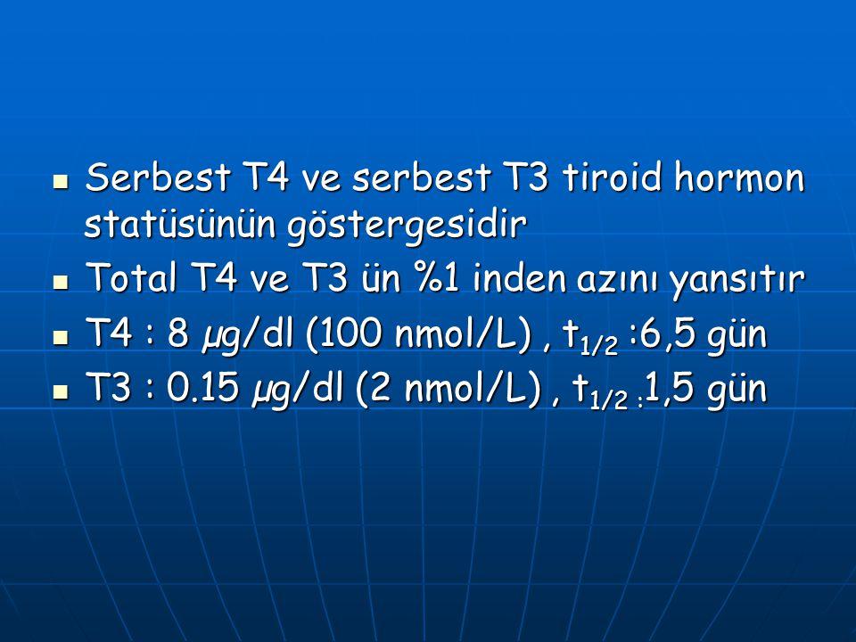 Serbest T4 ve serbest T3 tiroid hormon statüsünün göstergesidir