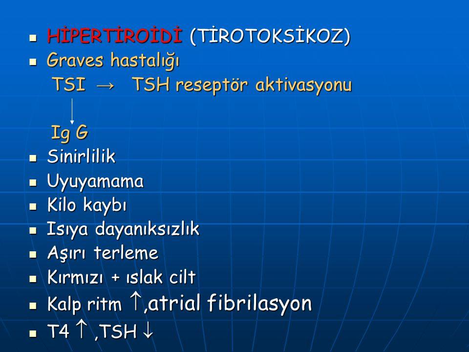HİPERTİROİDİ (TİROTOKSİKOZ)