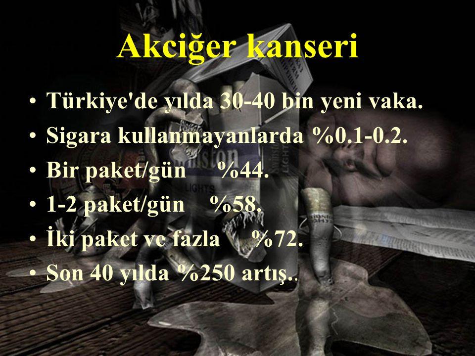 Akciğer kanseri Türkiye de yılda 30-40 bin yeni vaka.