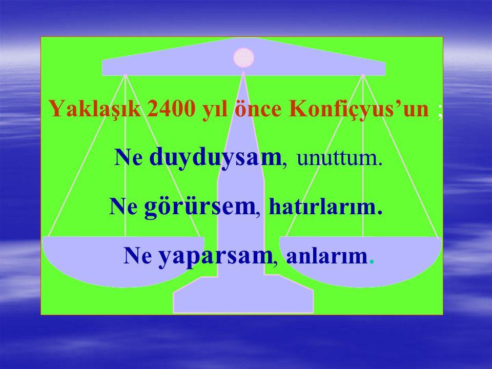 Yaklaşık 2400 yıl önce Konfiçyus'un ; Ne duyduysam, unuttum.