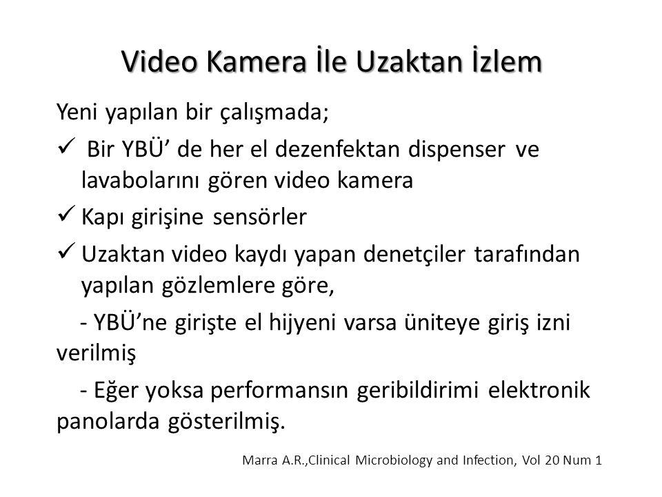 Video Kamera İle Uzaktan İzlem