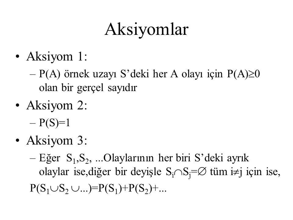 Aksiyomlar Aksiyom 1: Aksiyom 2: Aksiyom 3: