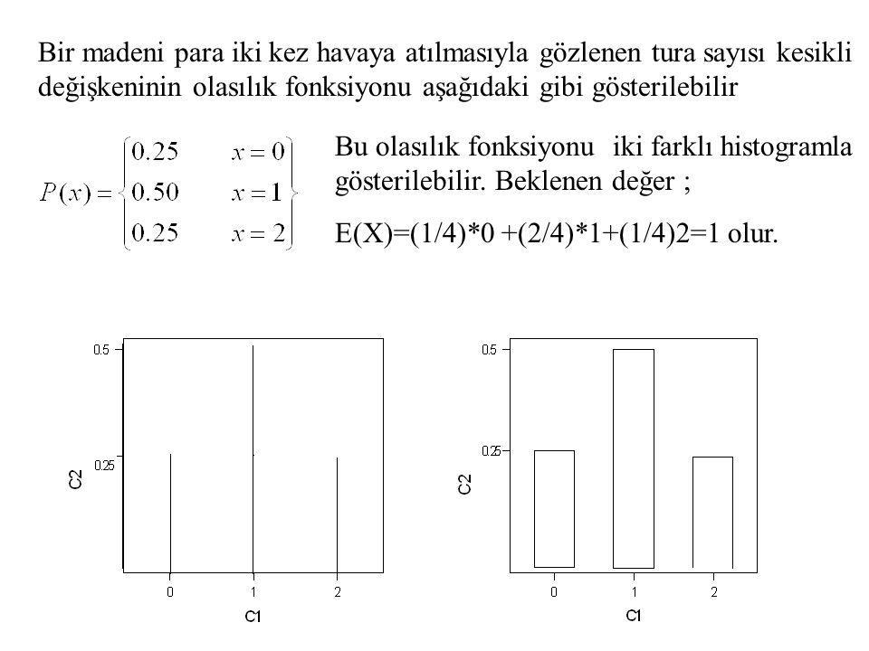 Bir madeni para iki kez havaya atılmasıyla gözlenen tura sayısı kesikli değişkeninin olasılık fonksiyonu aşağıdaki gibi gösterilebilir