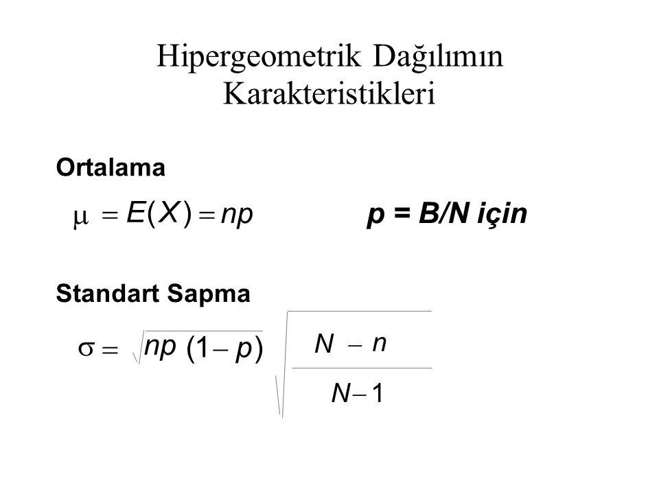 Hipergeometrik Dağılımın Karakteristikleri