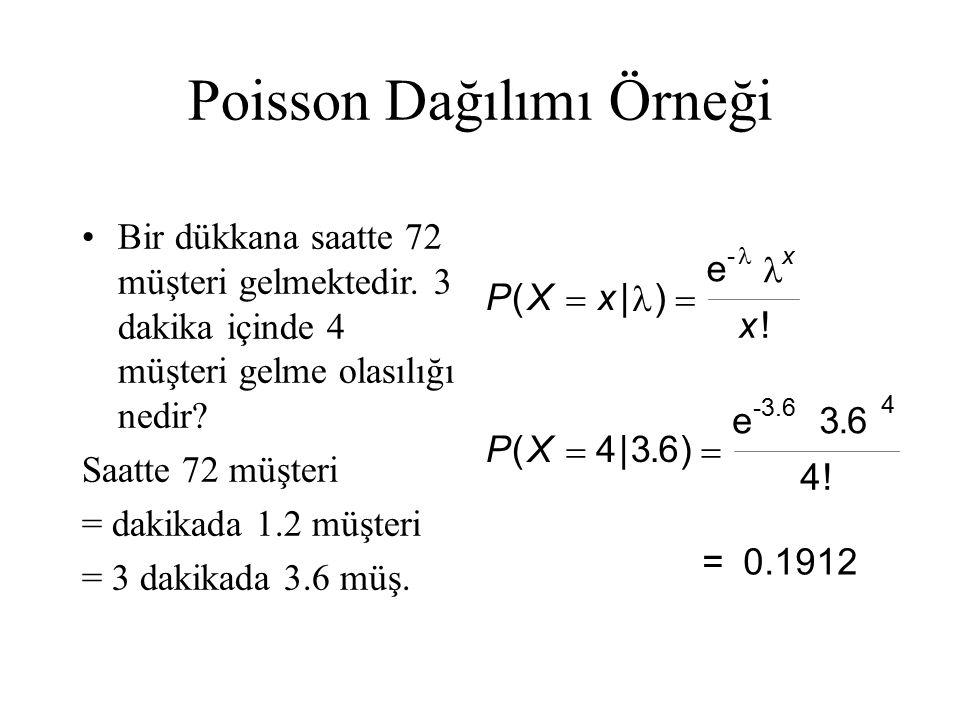 Poisson Dağılımı Örneği