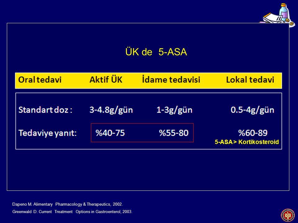 5-ASA > Kortikosteroid
