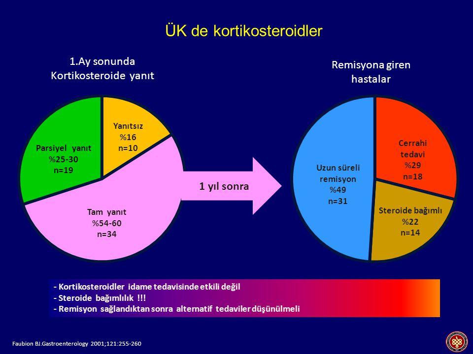 ÜK de kortikosteroidler