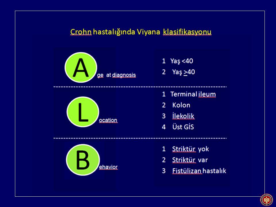 Crohn hastalığında fenotip