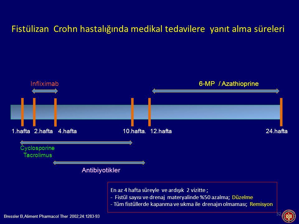 Fistülizan Crohn hastalığında medikal tedavilere yanıt alma süreleri