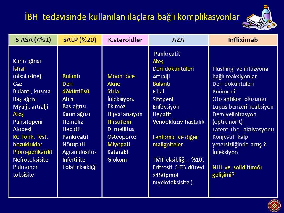 İBH tedavisinde kullanılan ilaçlara bağlı komplikasyonlar