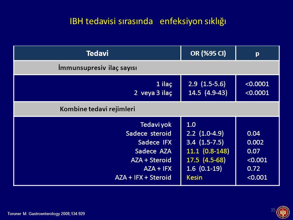 IBH tedavisi sırasında enfeksiyon sıklığı