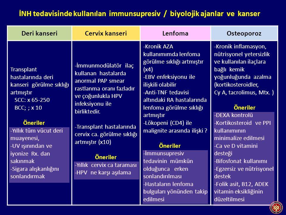 İNH tedavisinde kullanılan immunsupresiv / biyolojik ajanlar ve kanser