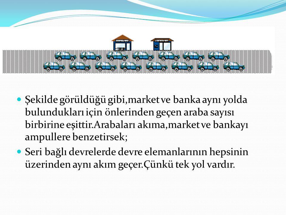 Şekilde görüldüğü gibi,market ve banka aynı yolda bulundukları için önlerinden geçen araba sayısı birbirine eşittir.Arabaları akıma,market ve bankayı ampullere benzetirsek;