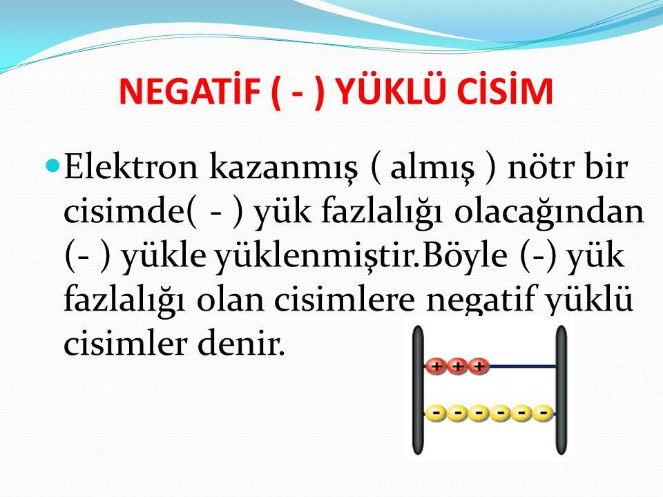 NEGATİF ( - ) YÜKLÜ CİSİM