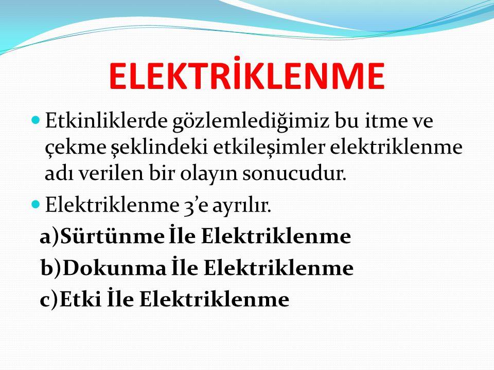 ELEKTRİKLENME Etkinliklerde gözlemlediğimiz bu itme ve çekme şeklindeki etkileşimler elektriklenme adı verilen bir olayın sonucudur.