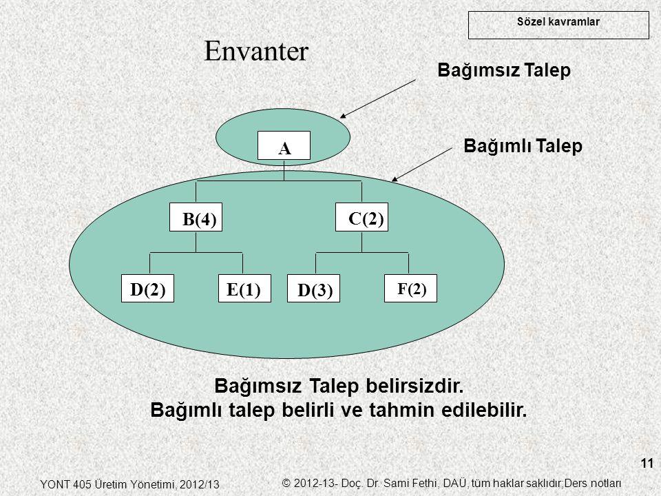 Envanter Bağımsız Talep. A. B(4) C(2) D(2) E(1) D(3) F(2) Bağımlı Talep.
