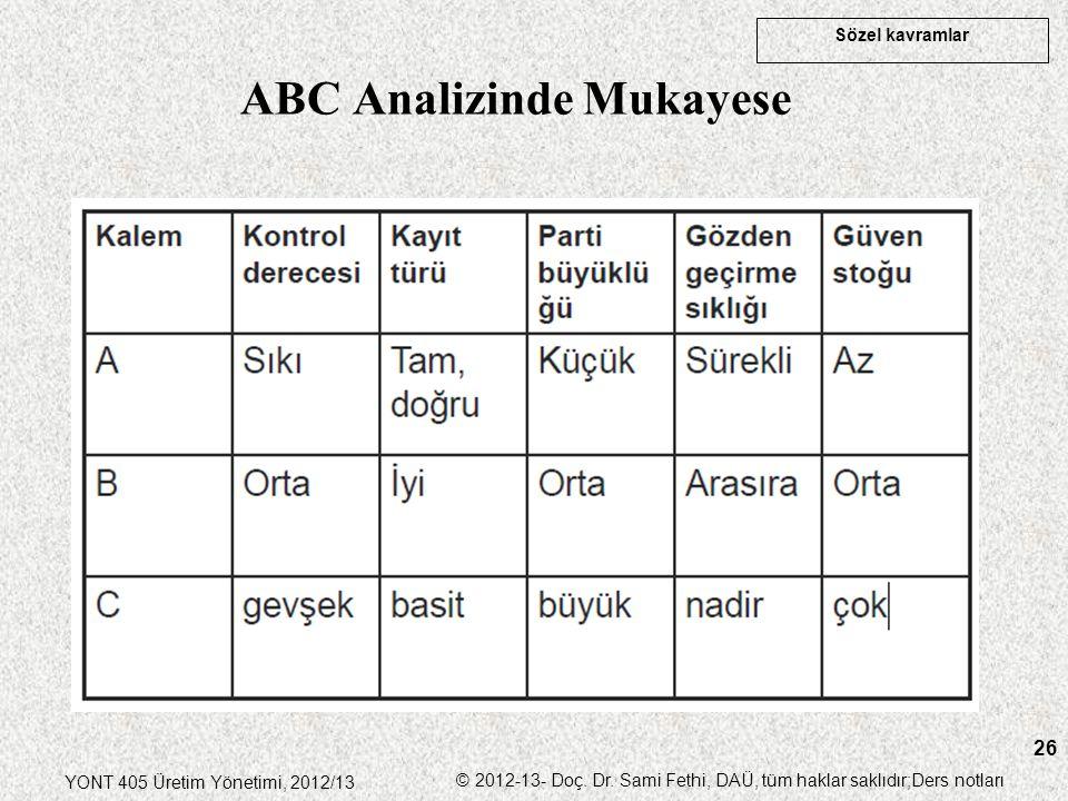 ABC Analizinde Mukayese