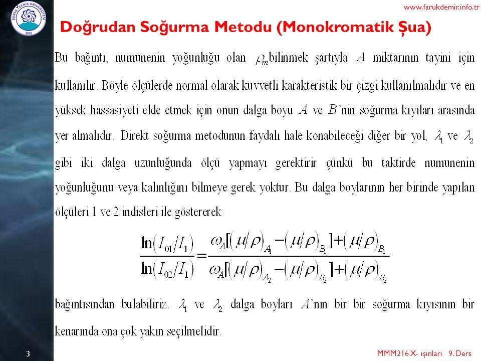 Doğrudan Soğurma Metodu (Monokromatik Şua)