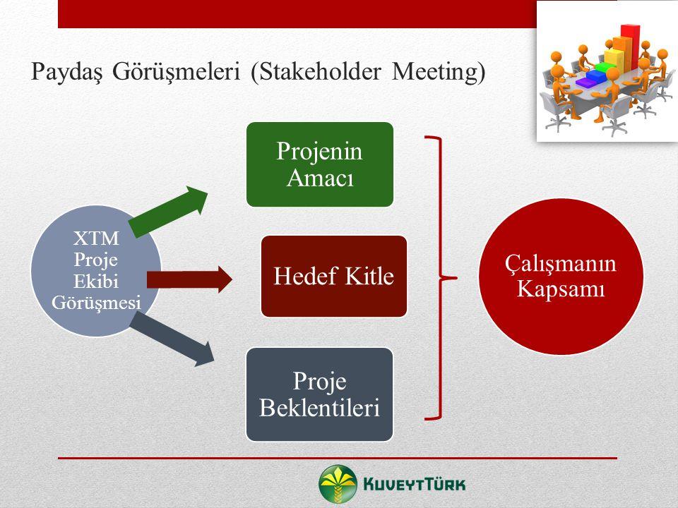 Paydaş Görüşmeleri (Stakeholder Meeting)
