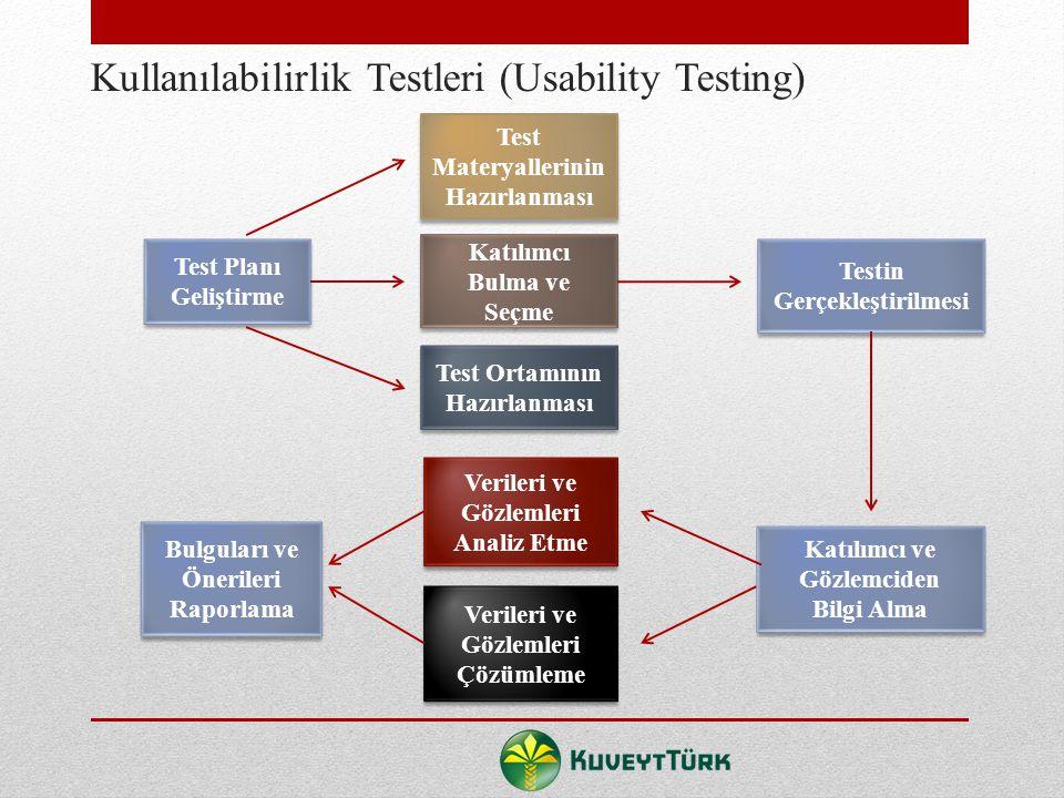 Kullanılabilirlik Testleri (Usability Testing)