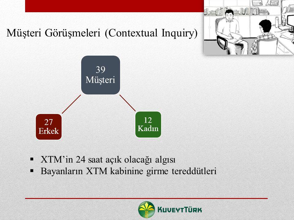 Müşteri Görüşmeleri (Contextual Inquiry)