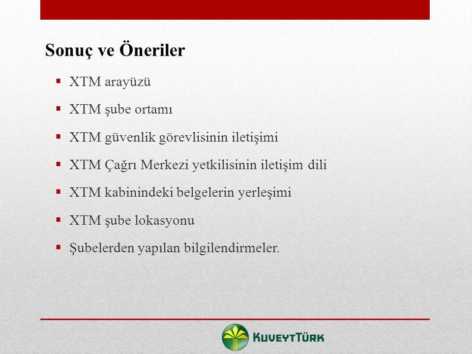 Sonuç ve Öneriler XTM arayüzü XTM şube ortamı