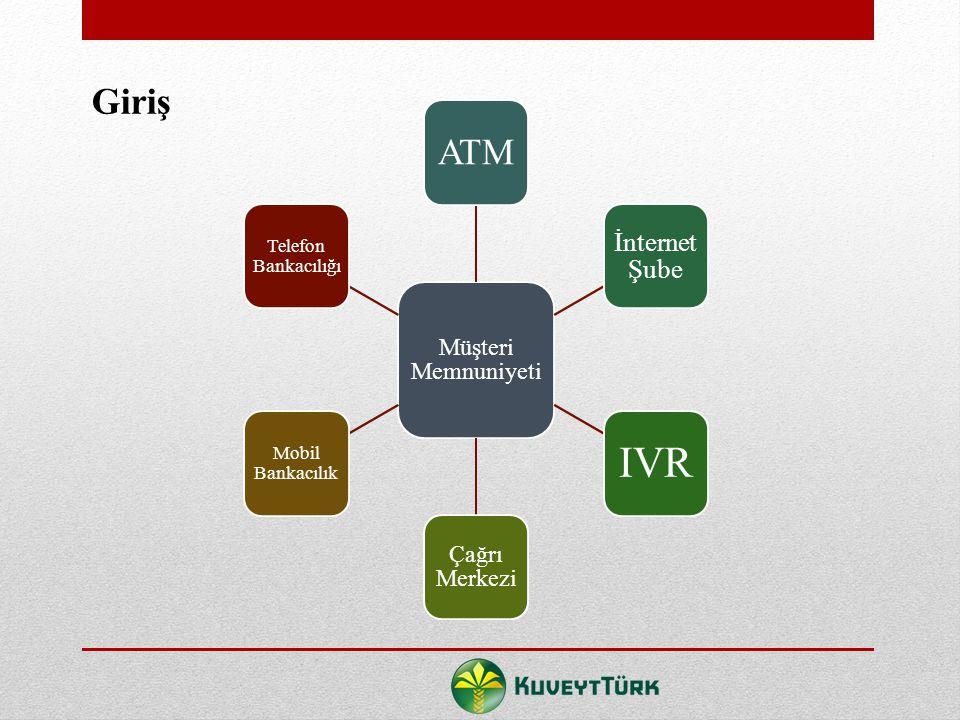 IVR ATM Giriş İnternet Şube Müşteri Memnuniyeti Çağrı Merkezi