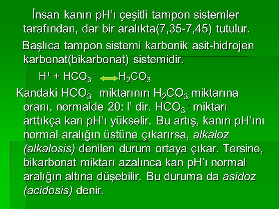 İnsan kanın pH'ı çeşitli tampon sistemler tarafından, dar bir aralıkta(7,35-7,45) tutulur.