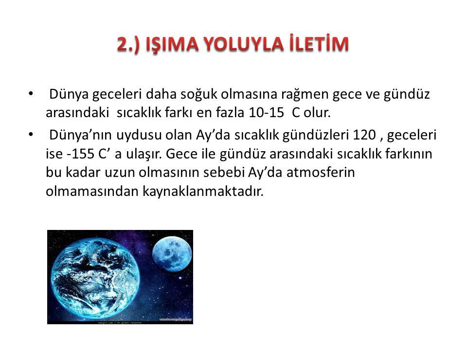 2.) IŞIMA YOLUYLA İLETİM Dünya geceleri daha soğuk olmasına rağmen gece ve gündüz arasındaki sıcaklık farkı en fazla 10-15 C olur.