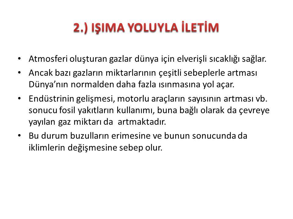 2.) IŞIMA YOLUYLA İLETİM Atmosferi oluşturan gazlar dünya için elverişli sıcaklığı sağlar.
