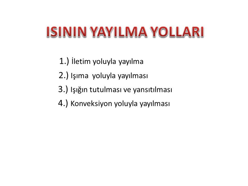 ISININ YAYILMA YOLLARI