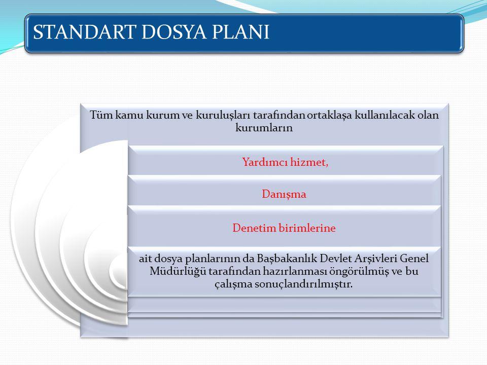 STANDART DOSYA PLANI Tüm kamu kurum ve kuruluşları tarafından ortaklaşa kullanılacak olan kurumların.
