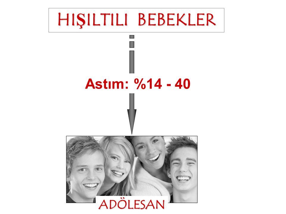 HIŞILTILI BEBEKLER Astım: %14 - 40 ADÖLESAN