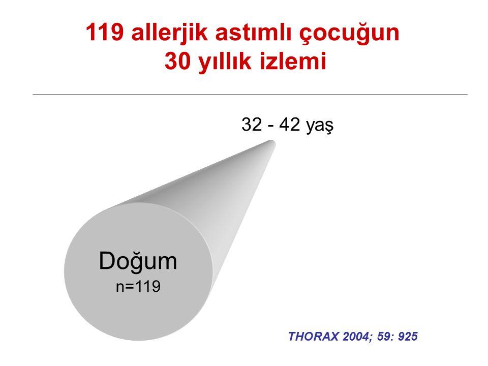 119 allerjik astımlı çocuğun