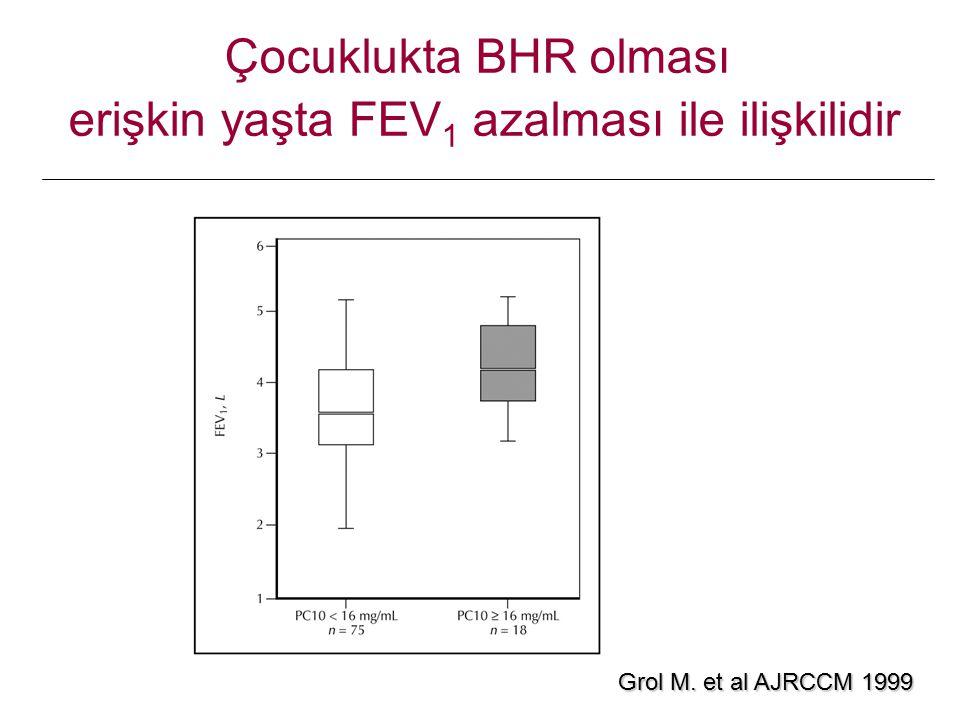 erişkin yaşta FEV1 azalması ile ilişkilidir