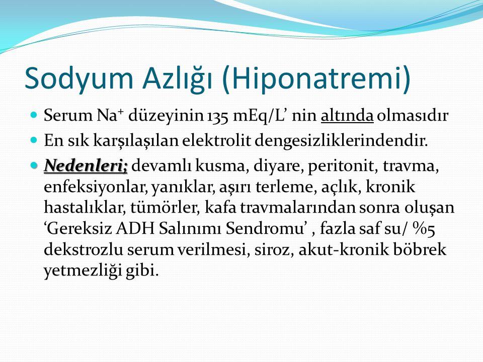 Sodyum Azlığı (Hiponatremi)