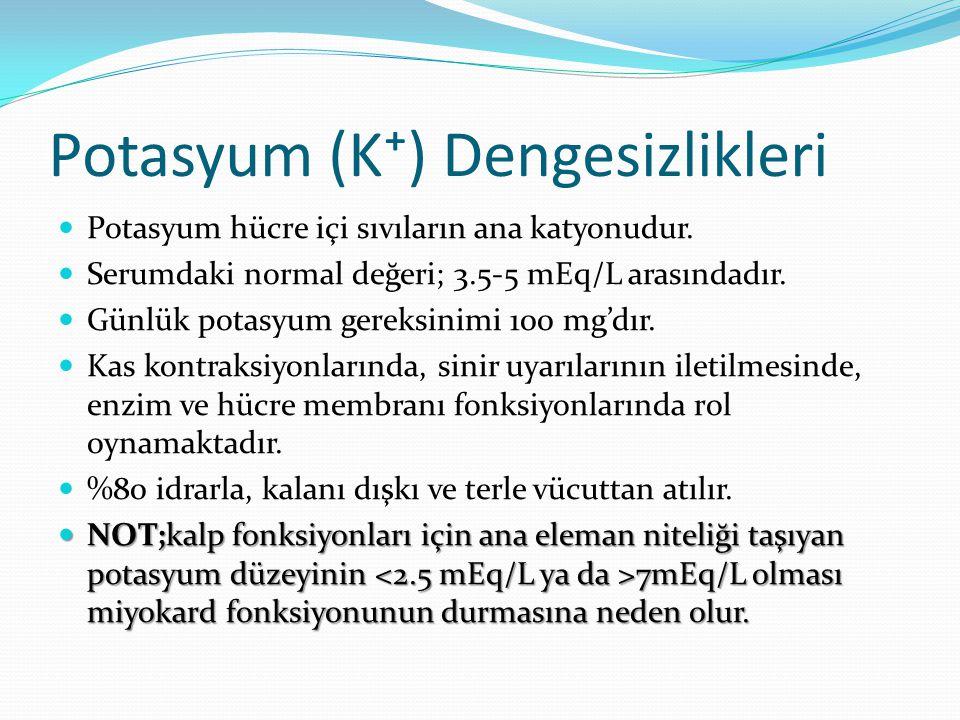 Potasyum (K⁺) Dengesizlikleri