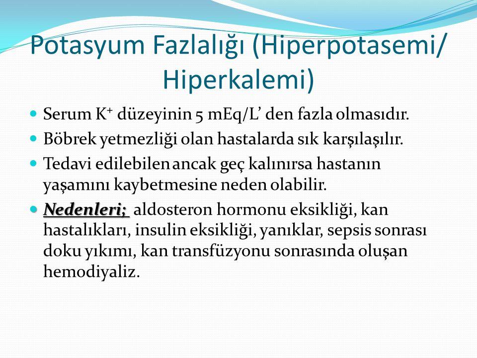 Potasyum Fazlalığı (Hiperpotasemi/ Hiperkalemi)