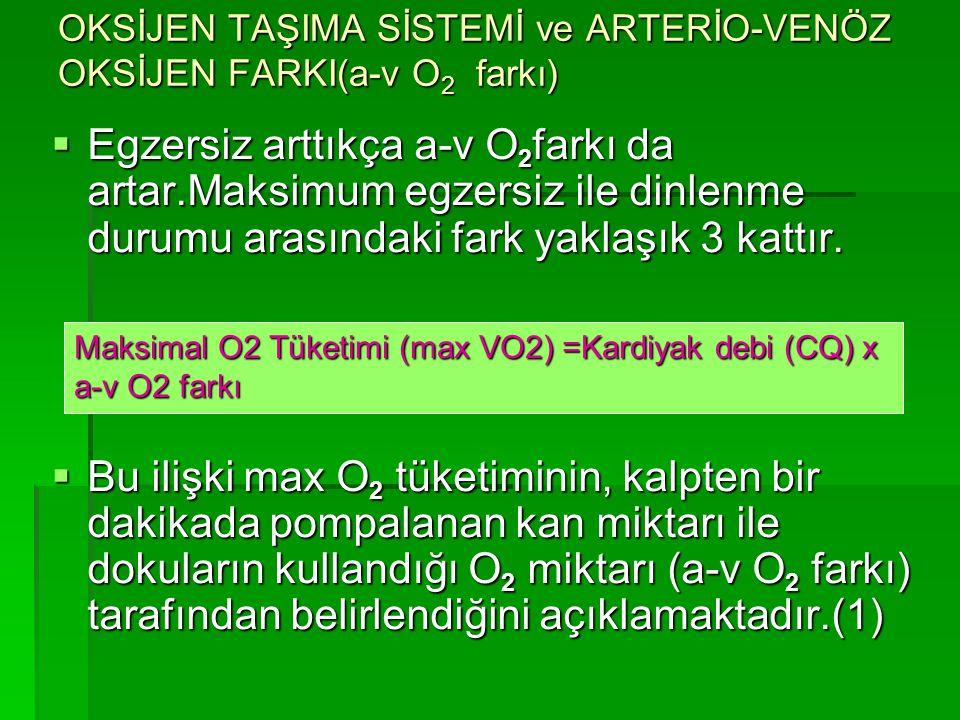 OKSİJEN TAŞIMA SİSTEMİ ve ARTERİO-VENÖZ OKSİJEN FARKI(a-v O2 farkı)