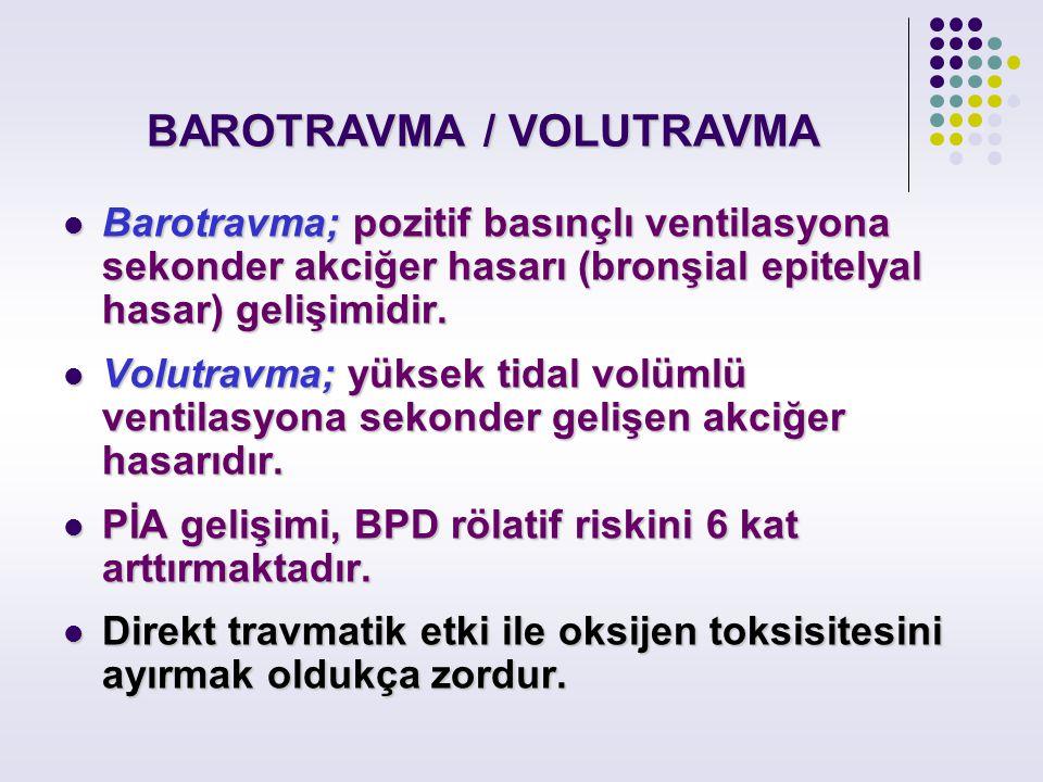 BAROTRAVMA / VOLUTRAVMA
