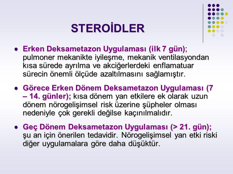 STEROİDLER