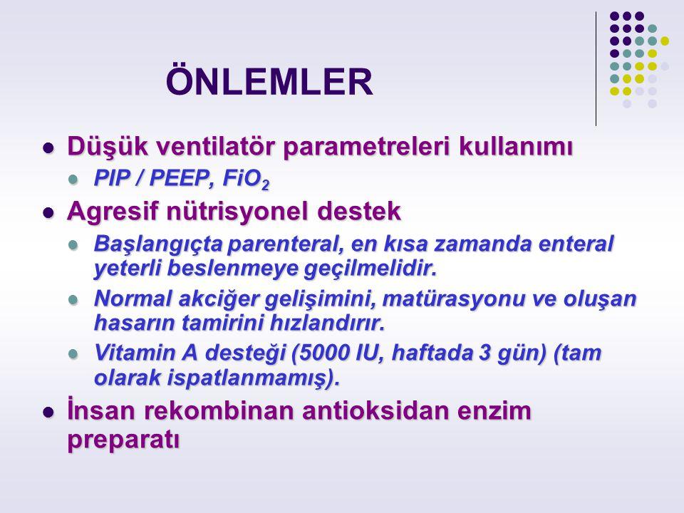 ÖNLEMLER Düşük ventilatör parametreleri kullanımı